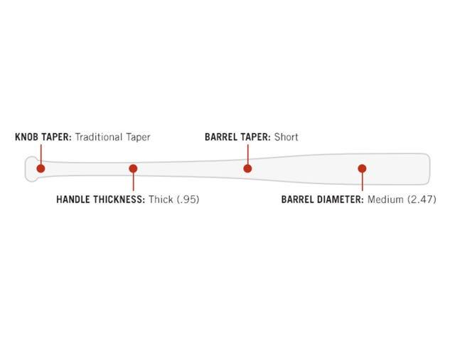 S318 Bat Turning Model Specs