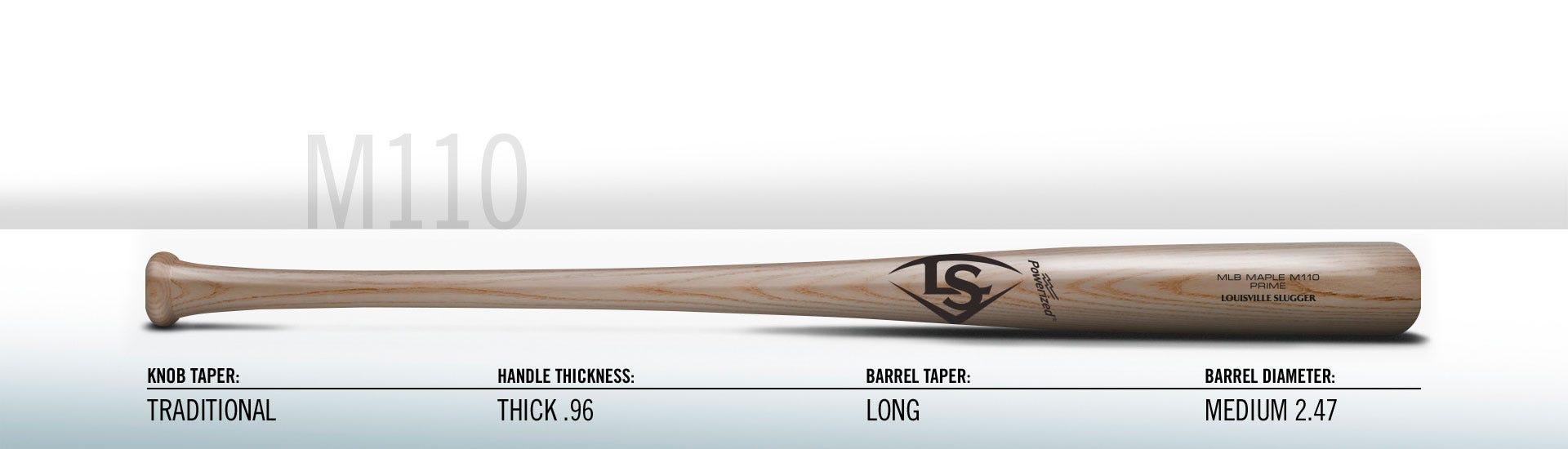 Baseball Bat Guide - How to Choose a Baseball Bat