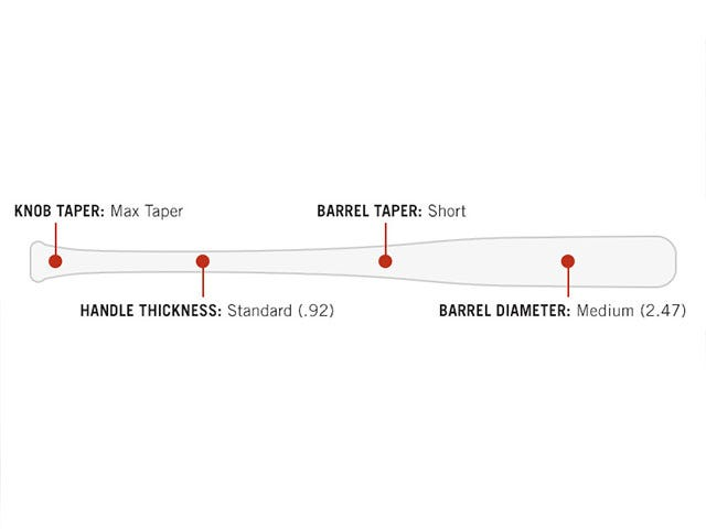 Bat specifications on the 2021 MLB Prime Warrior bat