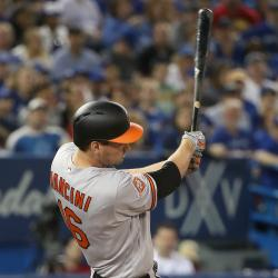 Trey Mancini - Who's Swinging Slugger